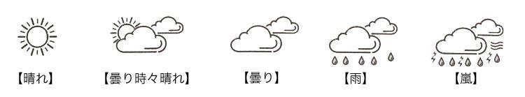 電波LCDカラークロック 天気予測