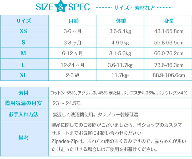 size and spec