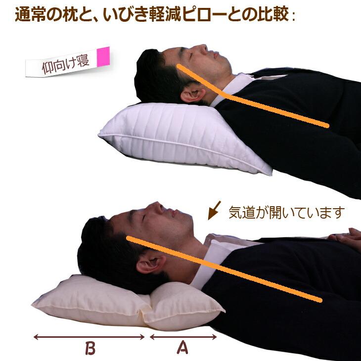 いびき 枕