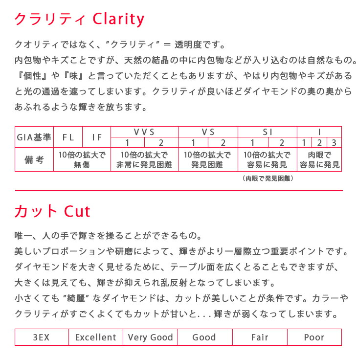 4c説明2