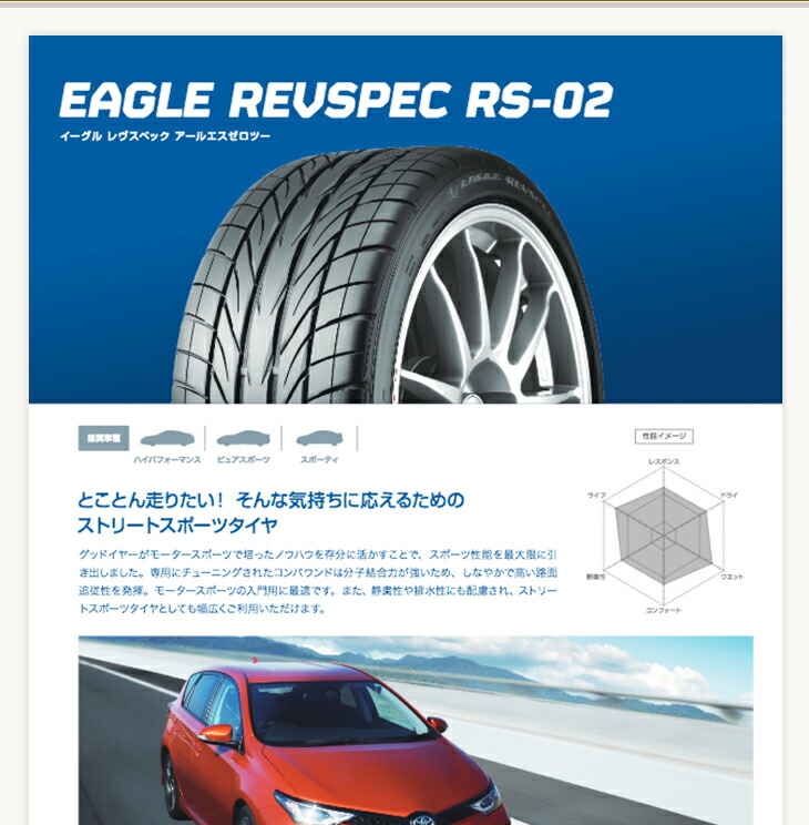 RS-02
