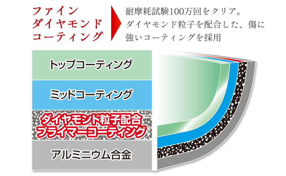 ベルフィーナプレミアム ダイヤモンドエンボスパン 20cm深型 蓋付(2021)