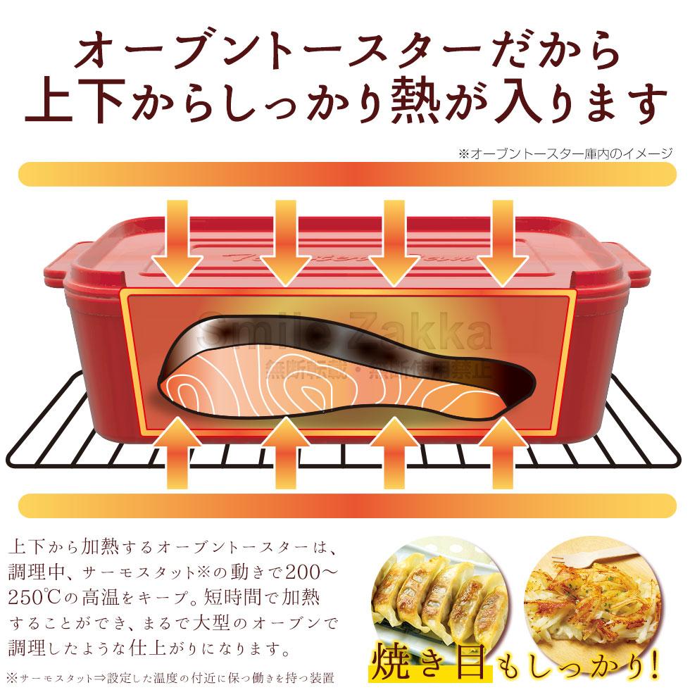 葛恵子のトースターパン 福袋セット