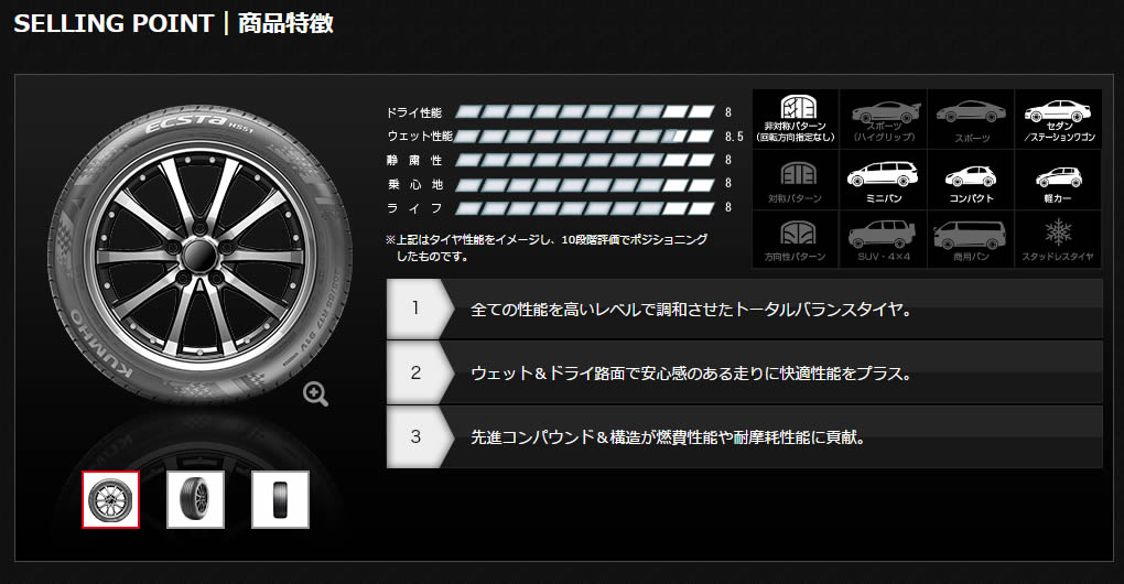 クムホ エクスタHS51 225/55R16