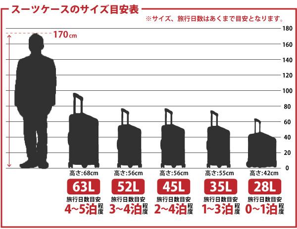 セール %OFF 送料無料 正規品 即納 RIMOWA SALSA AIR MINI リモワ サルサ エアー ミニ 20L スーツケース キャリーケース 4輪キャスター 軽量 旅行 メンズ レディース 兼用 ( 820.42.23.4/820.42.22.4/820.42.25.4/820.42.78.4/820.42.45.4 )