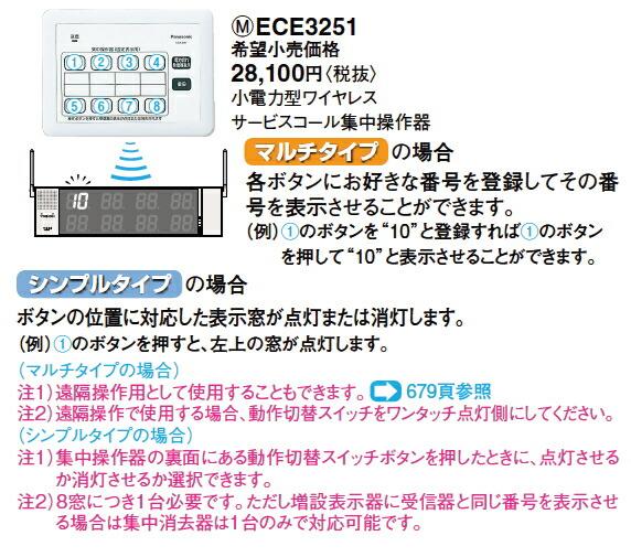 ECE3251 集中操作器 機能