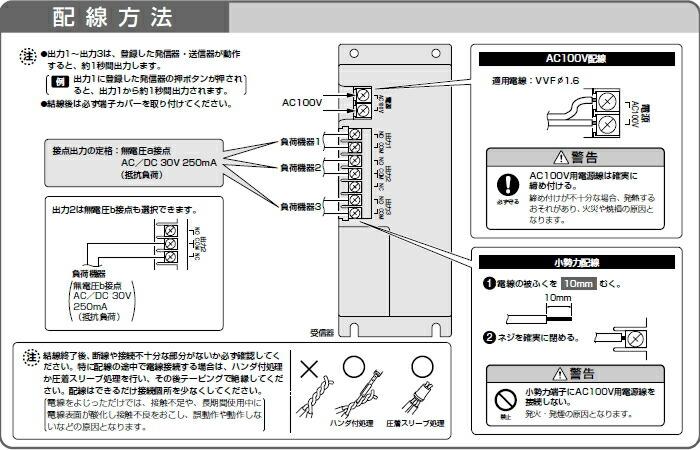 ECE51130 配線方法
