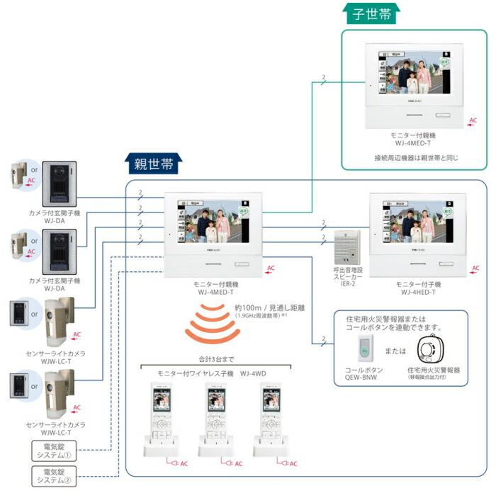 ロコタッチ7システム図 プラン例
