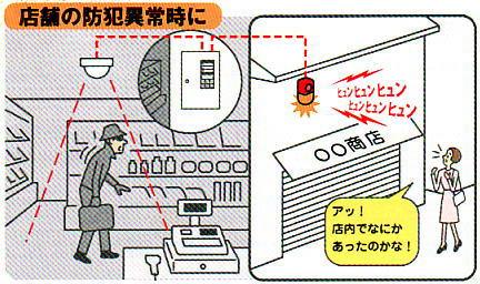 EA5501 使用例