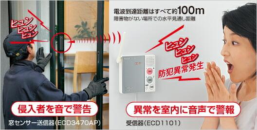 マモリエ ECD1101