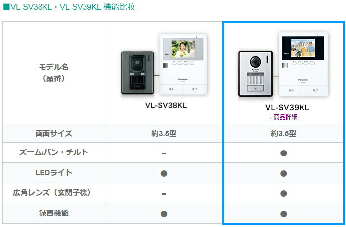 VL-SV39KL 機能比較