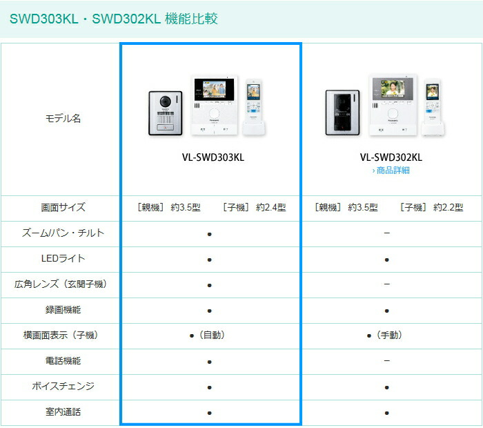 VL-SWD303KL機能比較