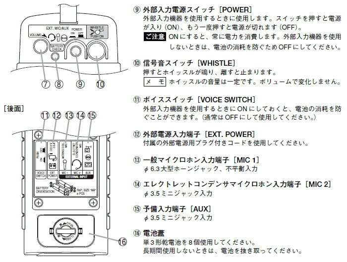 ER-604W仕様