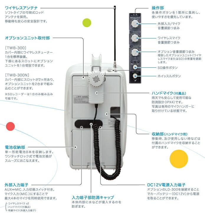 TWB-300 RAIN VOICER 仕様