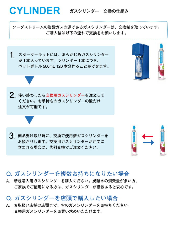 ソーダストリーム ガスシリンダー交換方法