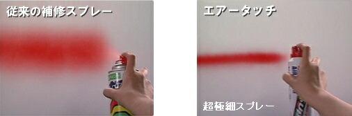 Spray comparison