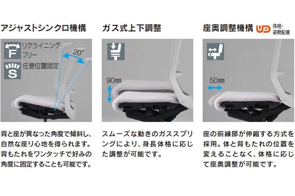 >内田洋行 エルフィ チェア 機能