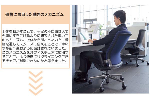 内田洋行 パルス チェア 機能