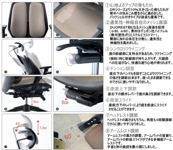 デュオレストαシリーズα80Nメッシュシートタイプの商品説明