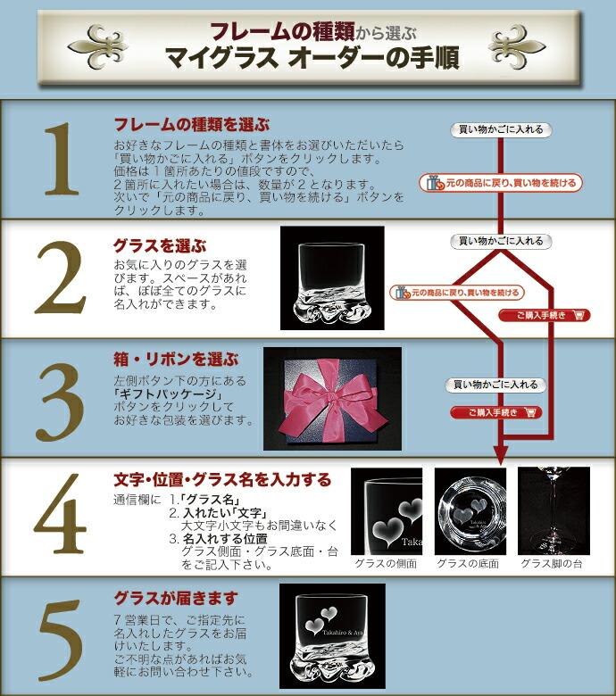 フレームの種類から選ぶ枚グラスオーダーの手順