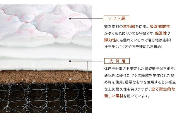フランスベッド ダブル マットレス付き 収納付きフラットヘッドボードベッド 〔オーブリー〕 レッグタイプ ダブル デュラテクノスプリングマットレスセット 脚付き 木製 国産 日本製 スマホを「ちょい置き」できる便利な薄型収納付き♪フランスベッド ダブル マットレス付き 脚付き 木製 国産 日本製 贈答品 お歳暮