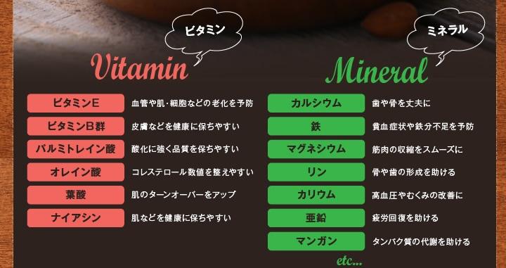 ビタミン・ミネラル豊富!