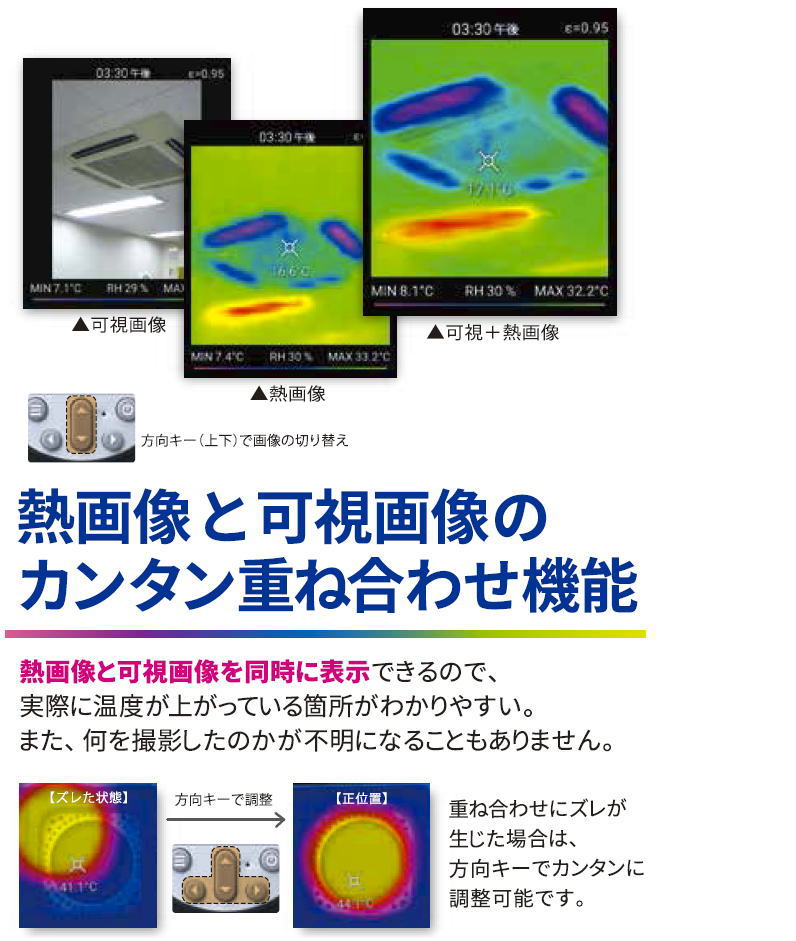 【smtb-u】 送料無料! デジタル騒音計 SL-1320 【カスタム CUSTOM】 !