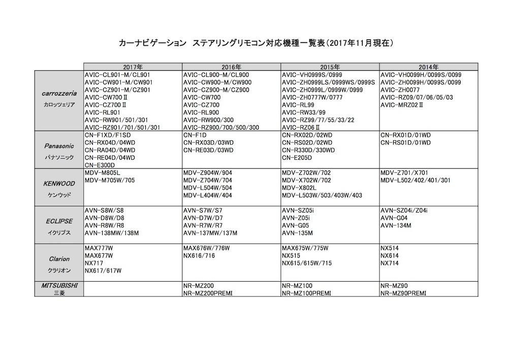 FA-CAN-02_taiou
