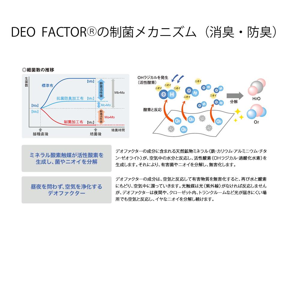 DEO FACTORデオファクター