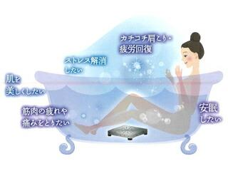 浴用光明石