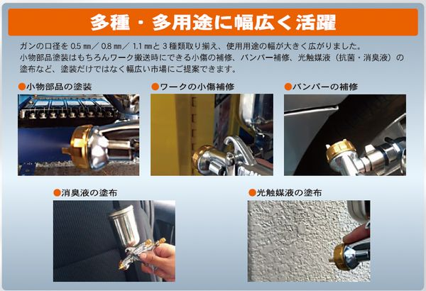 how to paint a kitchen cabinet 楽天市場 数量限定 k v3 devilbiss デビルビス スプレーガン demi2 dl8 0 8 g 17172