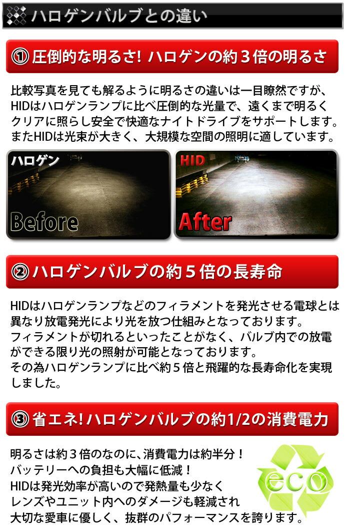 HIDキット:H4 HI/LO切り替え ハロゲンバルブとの違い