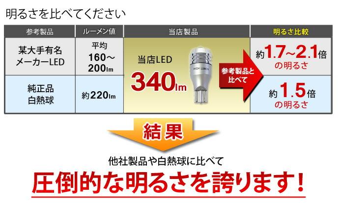 hl-t16-340w-hikaku.jpg