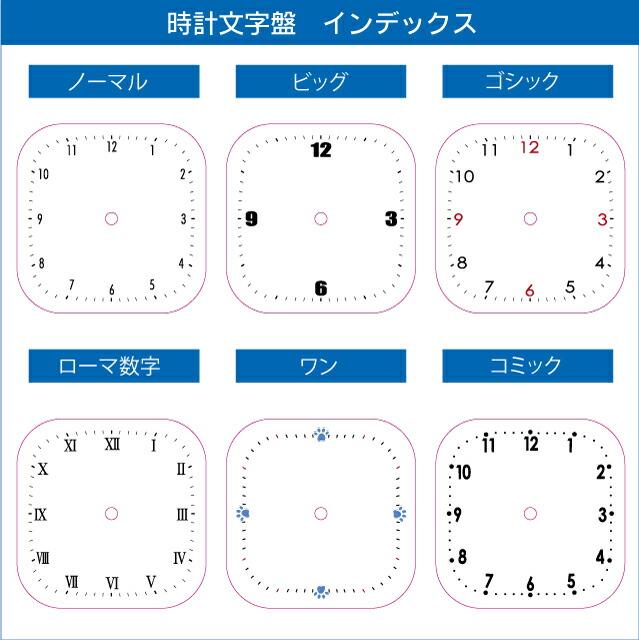 文字盤インデックス