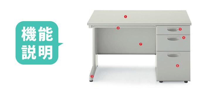 NEDデスクの機能説明メインイメージ