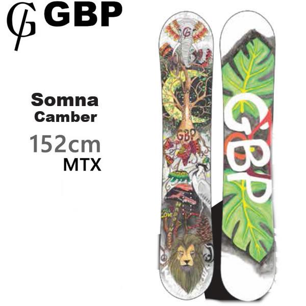 GBP スノーボード