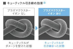 写真:キューティクル引き締め効果[※]プラズマクラスターイオンなしの場合、キューティクルがダメージを受けた状態に対し、プラズマクラスターイオンありの場合、キューティクルが引き締まった状態。