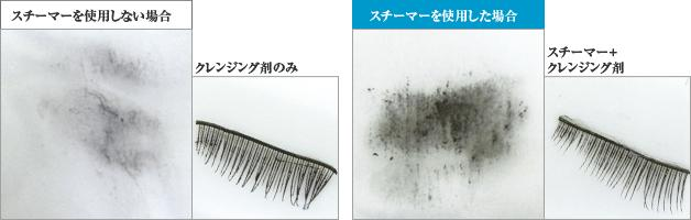 写真:ス  チーマーを使用しない場合と使用した場合でのクレンジング力の比較