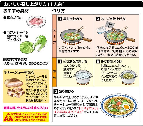 作り方 調理方法