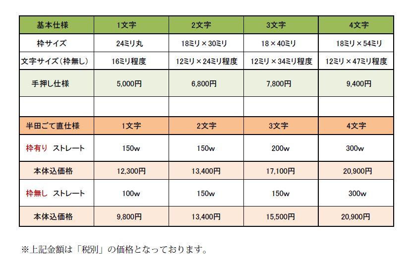 焼き印価格表