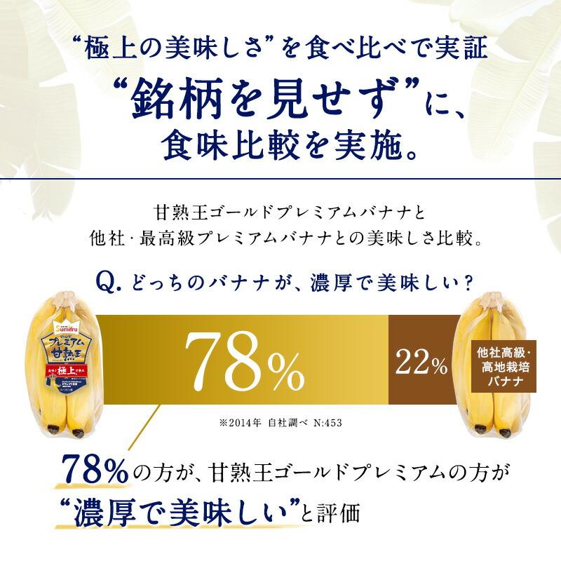 ゴールドプレミアム商品バナー03