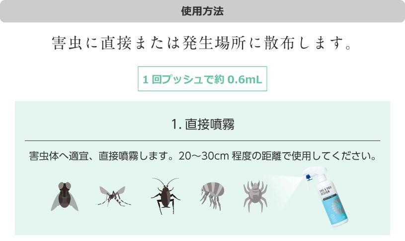 使用方法 害虫に直接または発生場所に散布します。