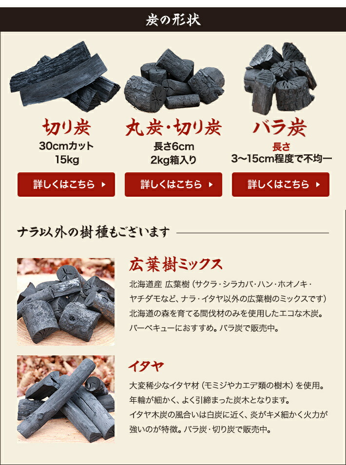 炭の形状〜切り炭(30cmカット)丸炭・切り炭2kg(長さ6cm)/ バラ炭(長さ不均一)/-ナラ以外の樹種も〜広葉樹ミックス/イタヤ
