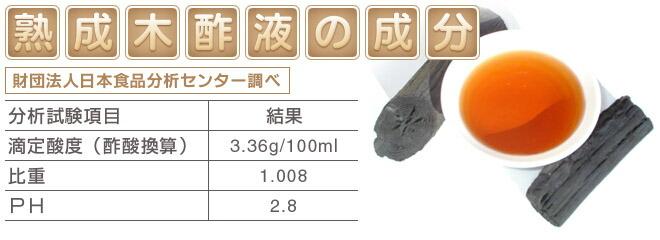 熟成木酢液の成分