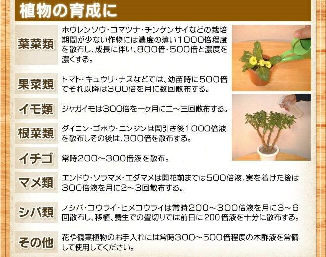 植物の育成に