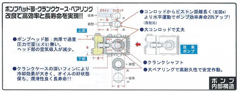 NJC-1513Dポンプ説明
