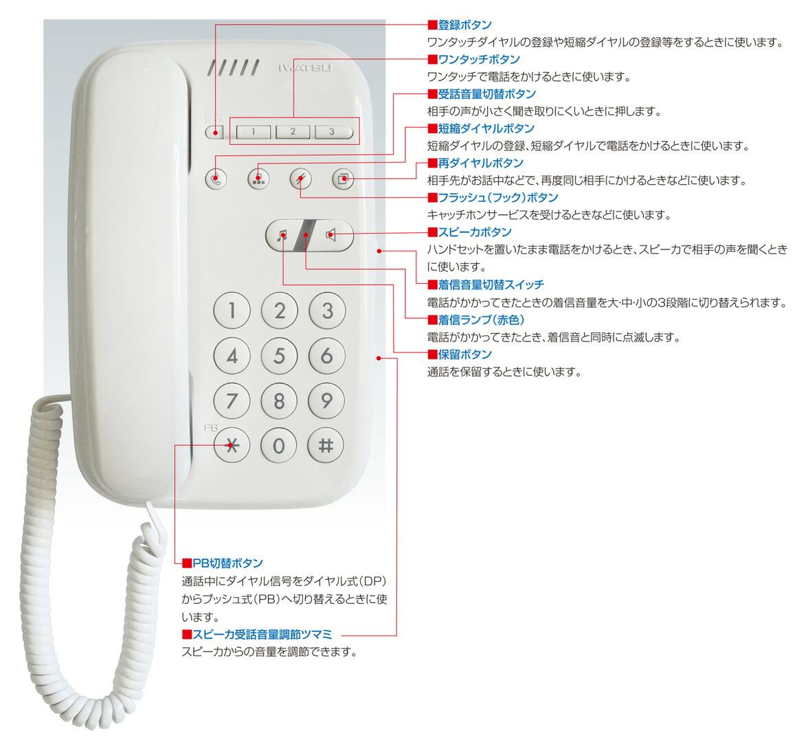 電話機の各機能