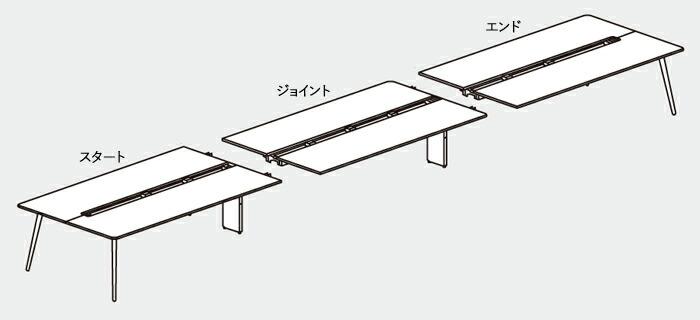 脚連結両面タイプの選び方