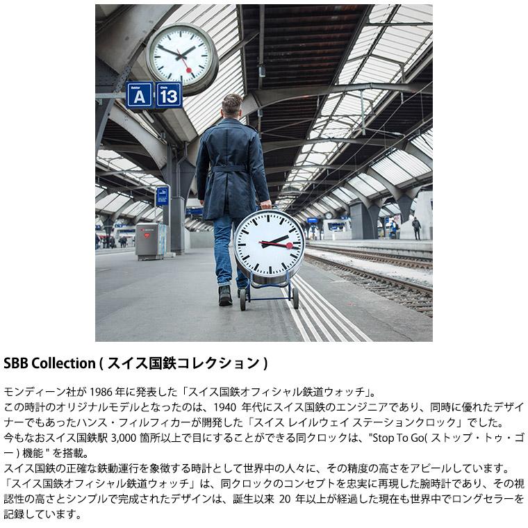 SBB Collection(スイス国鉄コレクション)