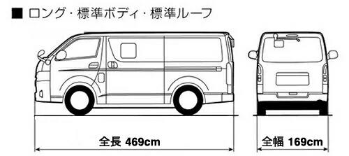 車体サイズ/ 全長・全幅(*2)